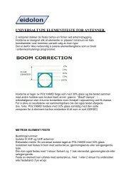 Elementfester for antenner - teknisk info - Eidolon AS