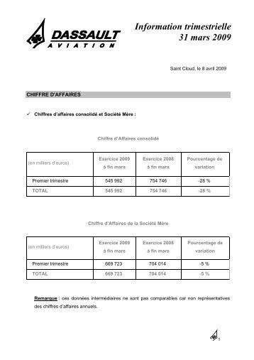 Information trimestrielle 31 mars 2009 - Dassault Aviation