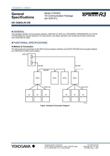 GS 33Q03L45-33E - Compact MM Trade