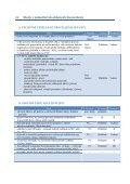 Organizace školního roku 2012 - 2013 - Základní škola praktická a ... - Page 7