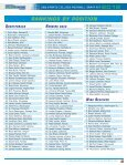 Top 200 overall rankings - Page 4