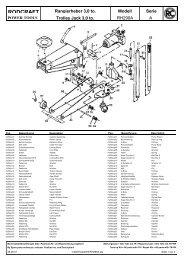 RODCRAFT - betec-tools