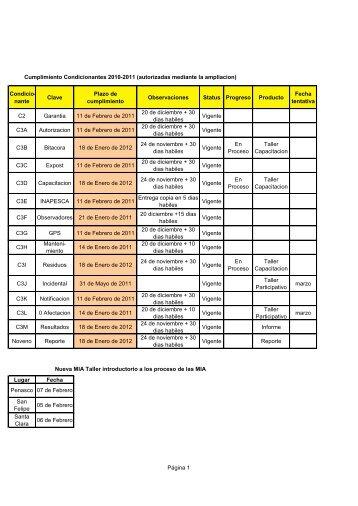 Calendario de entrega de condicionantes