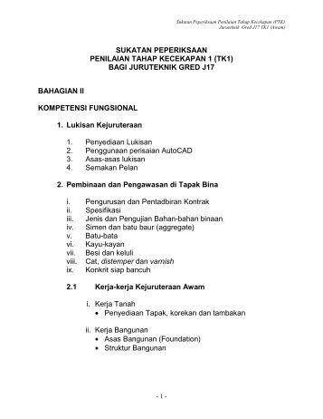 SUKATAN PEPERIKSAAN PENILAIAN TAHAP KECEKAPAN 1 (TK1 ...