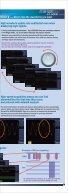 Digital Oscilloscope Mixed Signal Oscilloscope - Page 7