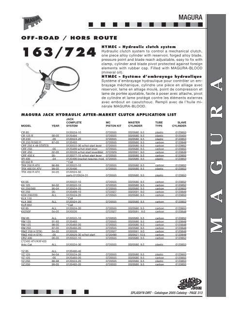 Magura Hydraulic Clutch System 0120493