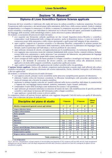 Elenco scuole superiori e titoli di studio provincia for Piani di casa definitivi