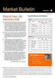 Point Of View: Job Vacancies Slide - CommSec