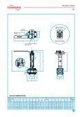Worcester Controls C44 Cryogenic 3-Piece Ball Valves - Fagerberg - Page 4