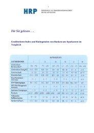 Crefo Index im Verhältnis zu Bankratings - Heyd, Reims & Partner ...