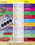 Catalog Supplement for 2006 - JRP - Page 7