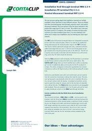 Installation feed-through terminal FRKI|FSLI|FNT - Conta Clip