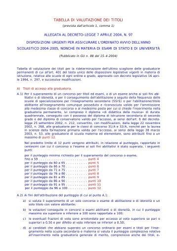 La Tabella di valutazione dei titoli allegata al ... - Gilda Venezia