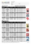 Product List NO PRICES v2.indd - Supreme Imports - Page 6
