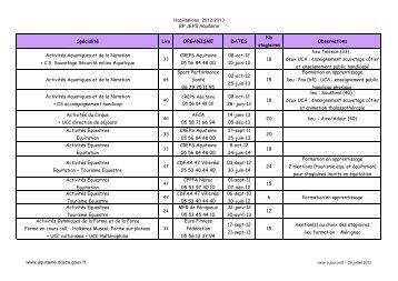 tabl internet. bpjeps aquitains 26 juillet 2012 - drjscs