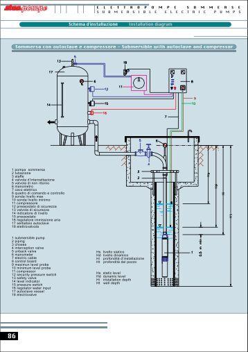 Schema Elettrico Pompa Sommersa Pozzo : Schemi impianti autoclave con pompa sommersa