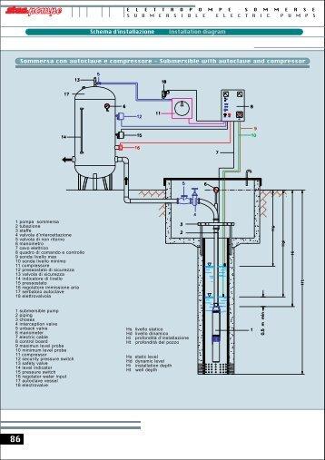 Senza leva ingombro schema idraulico for Autoclave funzionamento schema