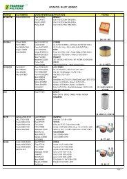 pdf/tecneco/Up Dates Catalogo 04-2007.pdf