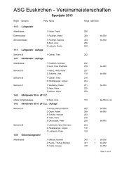 ASG Euskirchen - Vereinsmeisterschaften