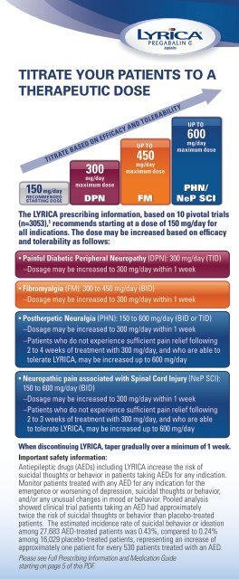 300 450 600 titrate your patients to a therapeutic dose - PfizerPro