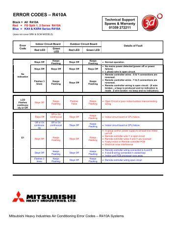 error codes r410a mitsubishi heavy industries ltd Mitsubishi Industrial Mitsubishi Motors