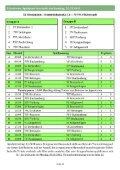 Turnierplan Pfingstturnier 2012 mit Ergebnissen - SV Bonlanden - Seite 2