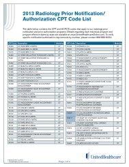 CPT Codes Requiring Prior Authorization - Molina Healthcare