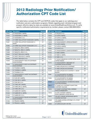 2018 Radiology Prior Notification Authorization Cpt Code List