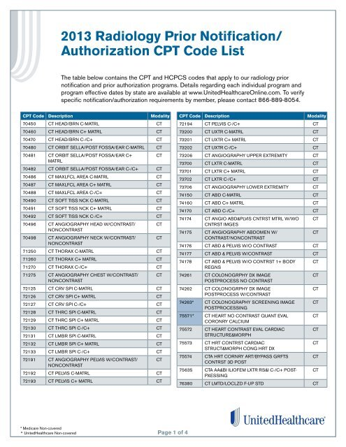 2013 Radiology Prior Notification/ Authorization CPT Code List
