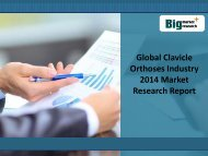 2014 Global Clavicle Orthoses Market Share,Growth,Industry