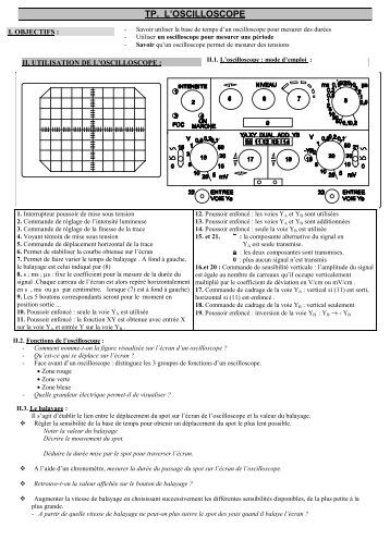 QCM Oscilloscope.pdf