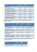 Argumentaire en défense du Service Rendu par les Injections intra ... - Page 6