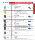 Catalog Finder RO part1 - BRIO ELECTRIC - Page 4