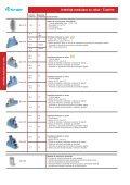 Catalog Finder RO part1 - BRIO ELECTRIC - Page 5