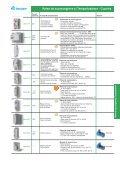 Catalog Finder RO part1 - BRIO ELECTRIC - Page 6