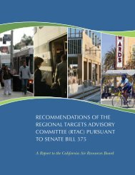 Final Recommendations of the Regional Targets Advisory Committee