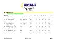 Siegerliste Prosound - Emma