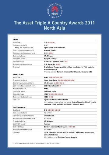 The Asset Triple A Country Awards 2011 North Asia
