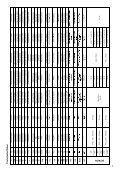 Bitron - Page 2