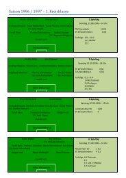 Saison 1996 / 1997 – 1. Kreisklasse