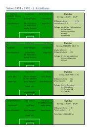 Saison 1994 / 1995 – 2. Kreisklasse