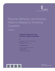 Physician Behavior and Practice Patterns Related to Smoking ...