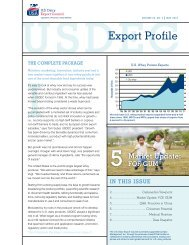 Export Profile - US Dairy Export Council