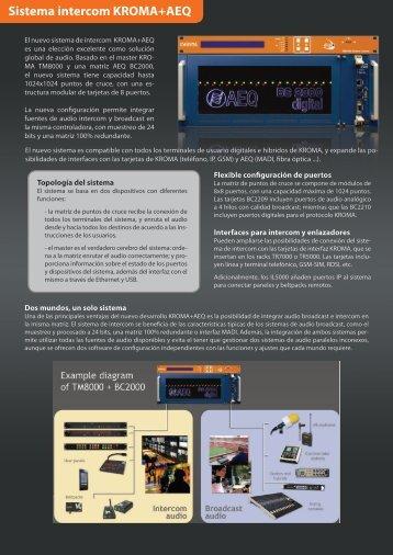 Sistema intercom KROMA+AEQ