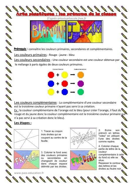 Arts Plastiques Les Prãnoms De La Classe Les Pass