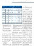 Primäre Kopfschmerzen im Kindesalter: Diagnose und Therapie - Seite 5