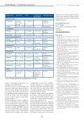 Primäre Kopfschmerzen im Kindesalter: Diagnose und Therapie - Seite 6