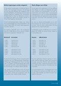 Nichtrostender Stahl im öffentlichen Bereich - Swiss-Inox - Seite 5