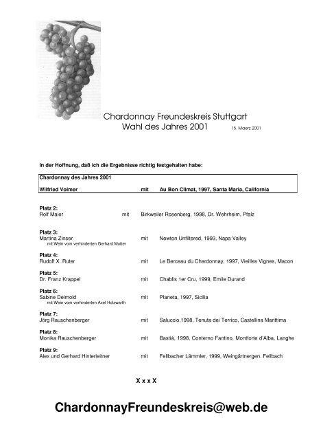 """Ergebnisse der Wahl zum """"Chardonnay des Jahres ... - Rudolf X. Ruter"""