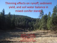Soil water balance - Water Resources Research Institute